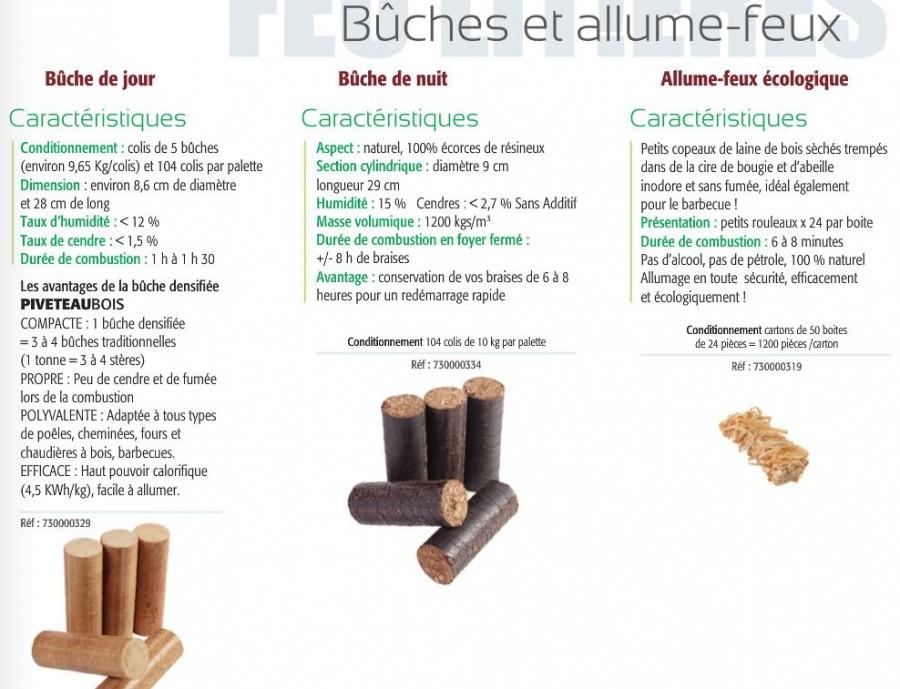 buches-900x689