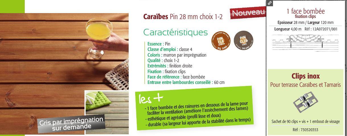 caraibes